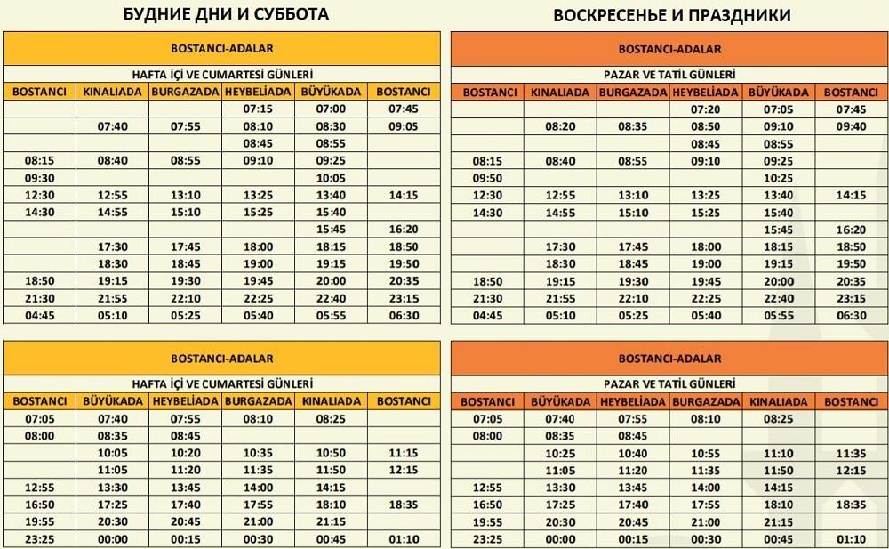 таблица с расписанием паромов с расписанием паромов до Принцевых островов