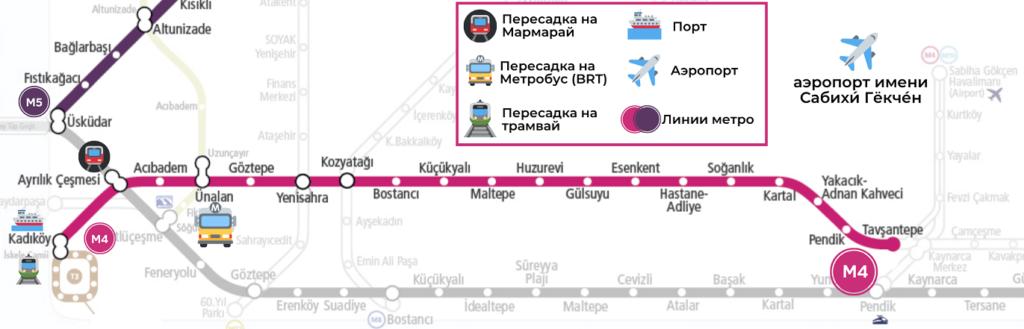 Ветка метро в Стамбуле