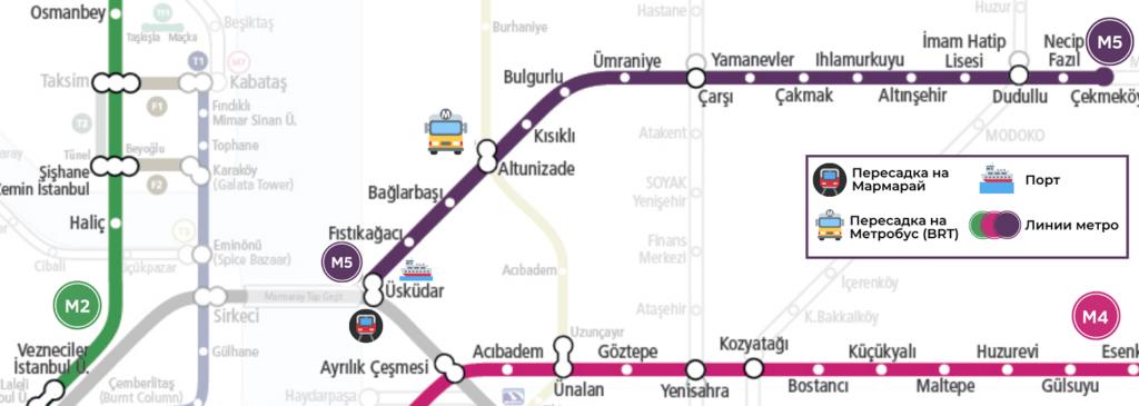 Фиолетовая ветка метро в Стамбуле