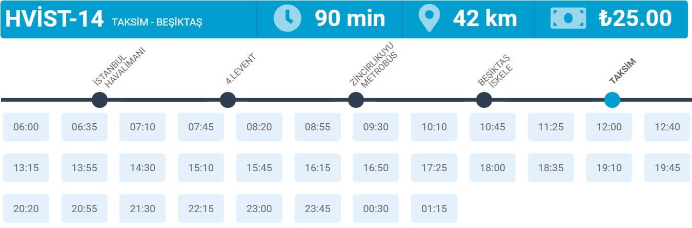 Расписание автобусов из аэропорта Стамбула